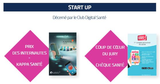 #FCSanté : Care Labs Et Kappa Santé Vainqueurs Du Prix Startup